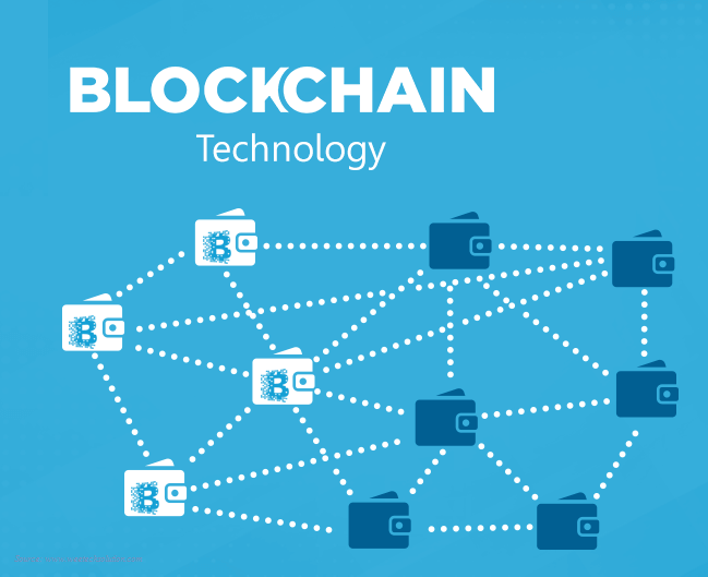 future blockchain technology